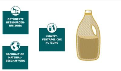, Saucen-Portionsbeutel