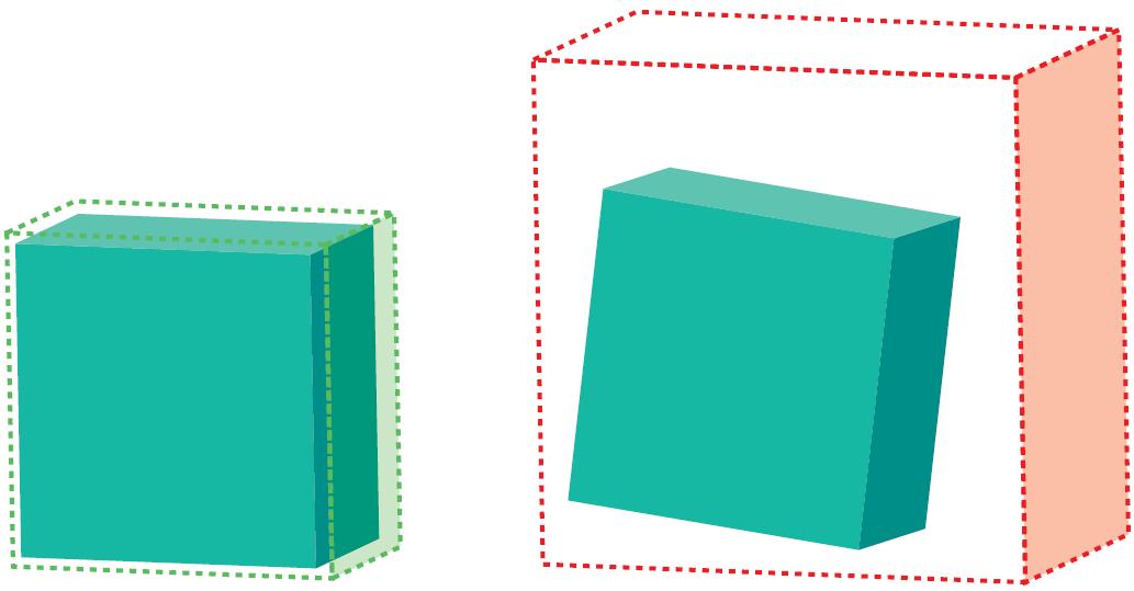 , Design für eine optimierte Ressourcennutzung